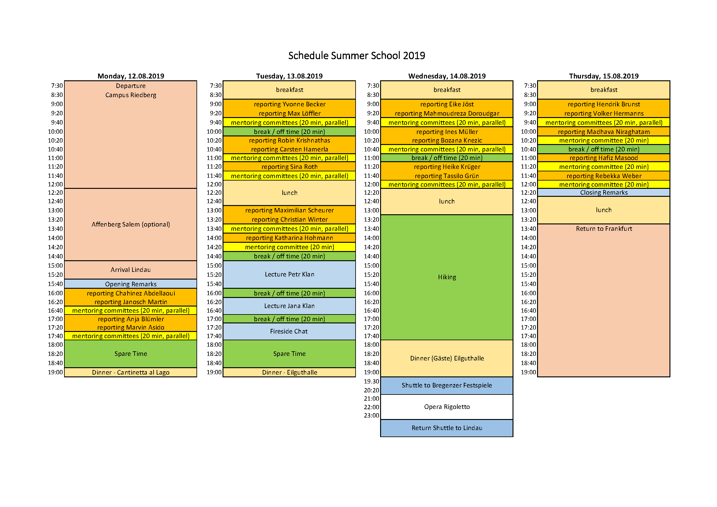 Schedule summer school 2019